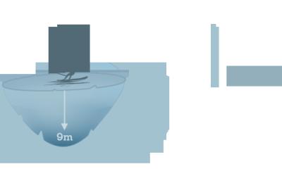 windsurfing 104 metres underground